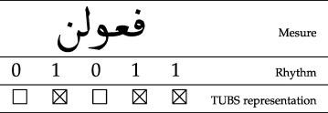 Rhythms of Arabic words and Fibonacci words - ScienceDirect
