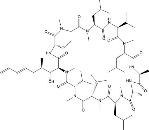 Recent Developments On Dry Eye Disease Treatment Compounds