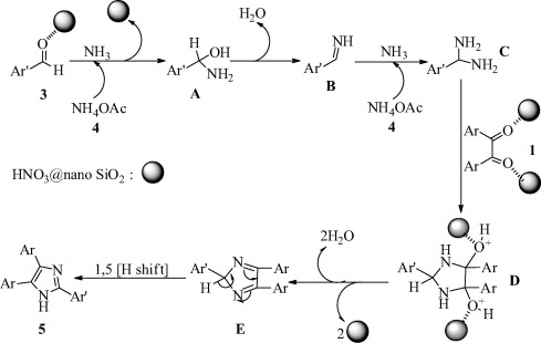 benzoin to benzil mechanism nitric acid