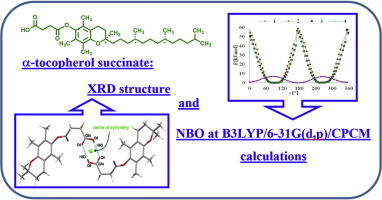 An X-ray and Natural Bond Orbital (NBO) structural study of