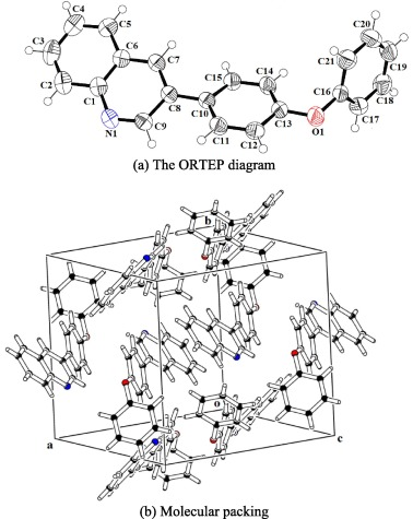 Synthesis Crystal Structure Analysis Spectral Ir Uvvis Nmr