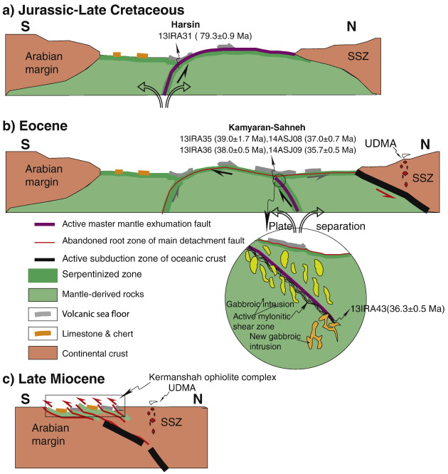 Upb Zircon Ages Field Geology And Geochemistry Of The