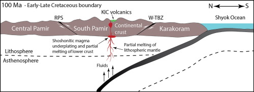 Pamir Plateau formation and crustal thickening before the India-Asia