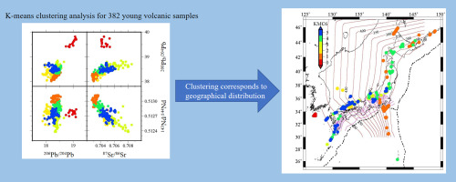 Geochemical mapping of slab-derived fluid and source mantle ... on