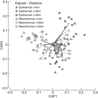 Does the primary deposit affect the biogeochemical transformation of Warwick Leco Wiring Diagrams Nm on