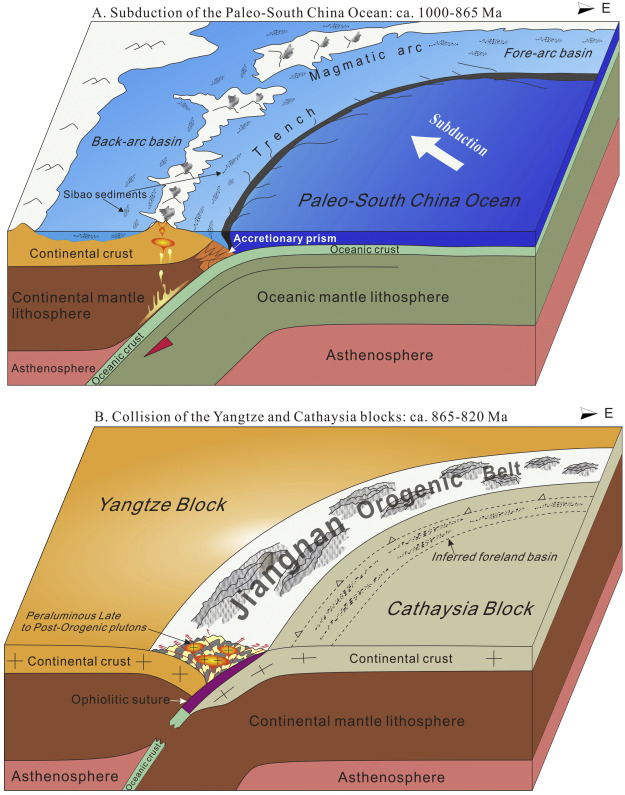 Time constraints on the closure of the Paleo–South China