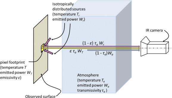 Matlab Radiometric Jpeg
