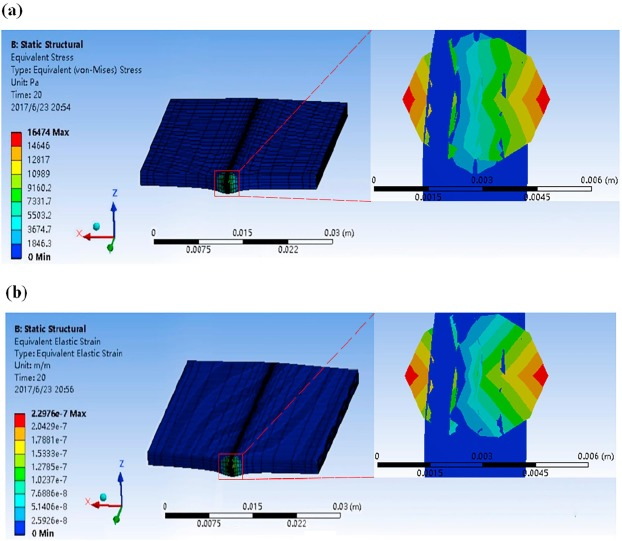 ANSYS Workbench simulation of glass welding by femtosecond