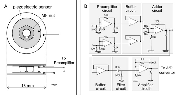 Development Of A Novel Pulse Wave Velocity Measurement System Using