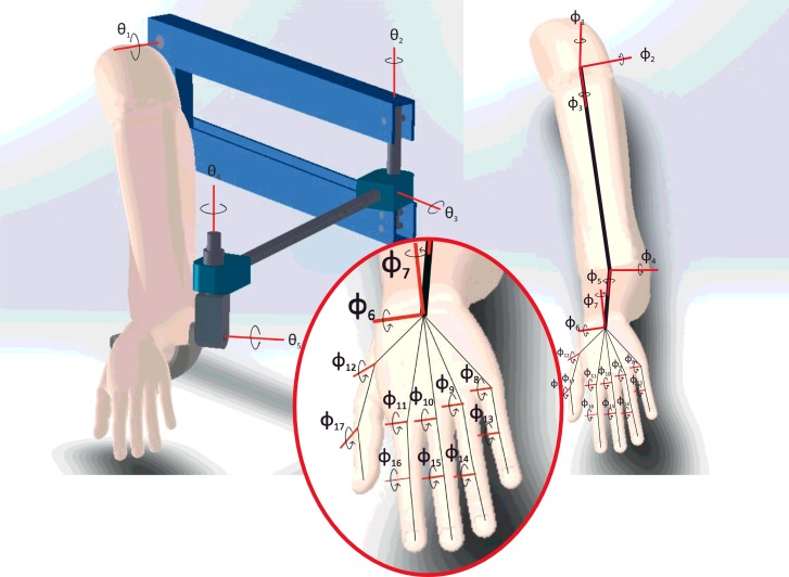 Upper-limb stroke rehabilitation using electrode-array based