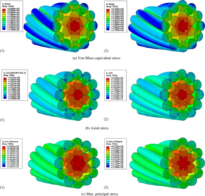Finite element analysis of hoisting rope and fretting wear evolution ...