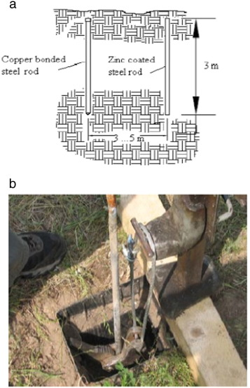 Concerns of corrosive effects with respect to lightning