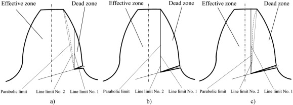 Analytical model for mesh stiffness calculation of spur gear pair