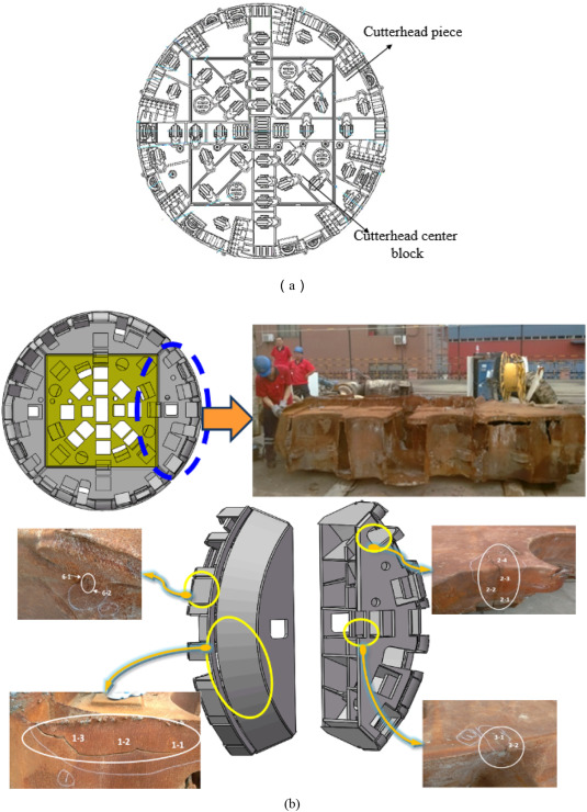 Multiple cracks failure rule for TBM cutterhead based on