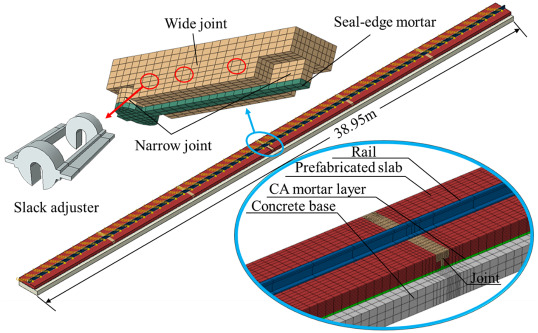Arching mechanism of the slab joints in CRTSII slab track under high