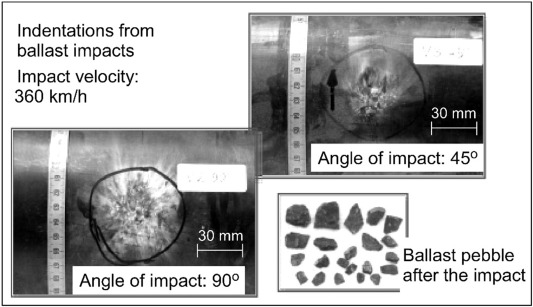 Defects as a root cause of fatigue failure of metallic