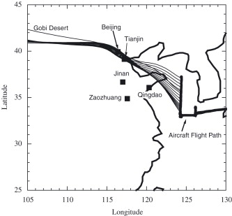 Dust composition and mixing state inferred from airborne