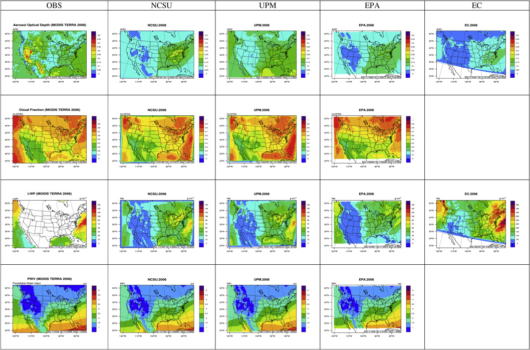 A multi-model assessment for the 2006 and 2010 simulations