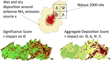 Mapping impact indicators to link airborne ammonia emissions with graphical abstract ccuart Image collections