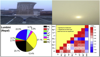 Influence of regional and long range transport air masses on