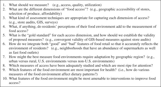the local food environment and diet a systematic review   full size image