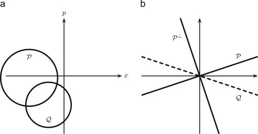A Consistent Quantum Ontology Sciencedirect