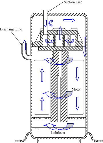 Numerical research on the scroll compressor with refrigeration schematic of the high side scroll compressor sciox Images