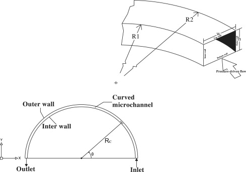 Experimental And Numerical Study On The Flow Characteristics In