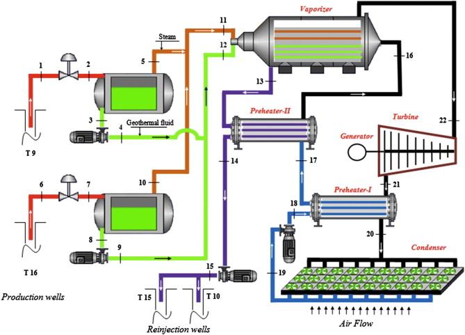 Geothermal Power Plant Layout Diagram | Wiring Diagram