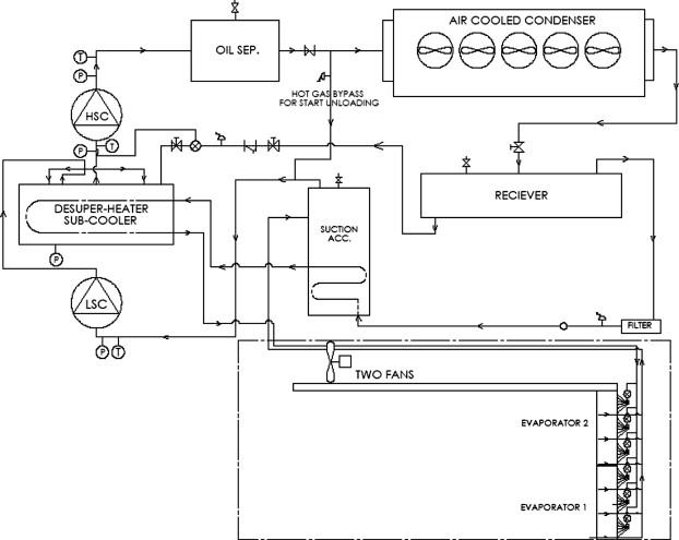 blast freezer schematic diagram auto electrical wiring diagram u2022 rh 6weeks co uk