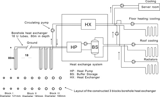 ground source heat pump wiring diagram modeling and experiments on energy loss in horizontal connecting  modeling and experiments on energy loss