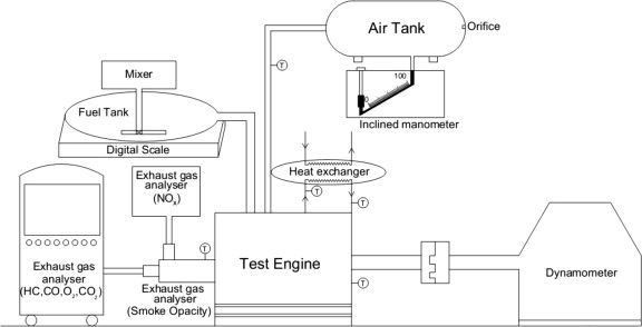 Influence Of Injector Hole Number On The Performance And Emissions