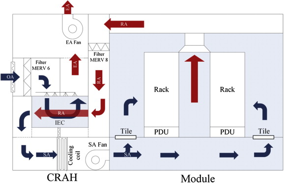 Hvac Economizer Diagram - List of Wiring Diagrams on