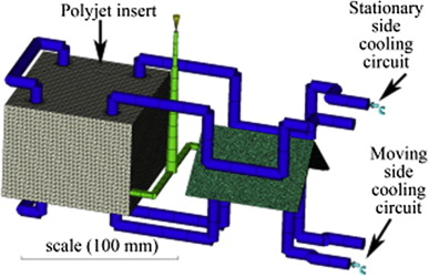 Thermal simulations and measurements for rapid tool inserts
