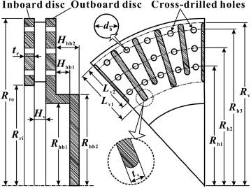 Role of cross-drilled holes in enhanced cooling of