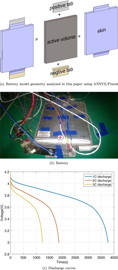 1 s2.0 S1359431115010613 ate7131 fig 0001 comparison of different cooling methods for lithium ion battery man d tec els 500 wiring diagram at gsmx.co