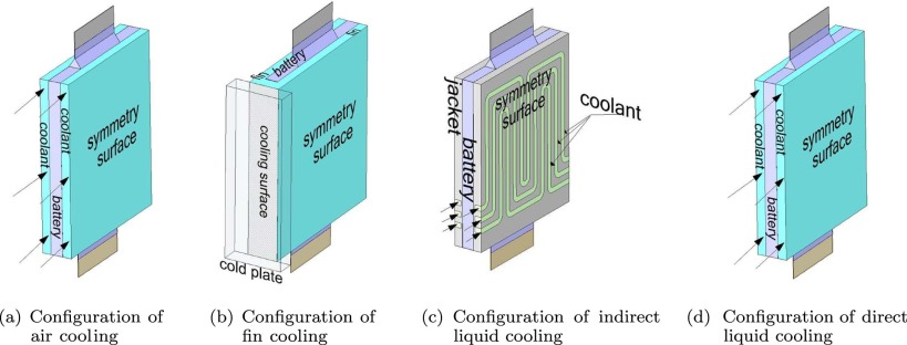 1 s2.0 S1359431115010613 ate7131 fig 0003 comparison of different cooling methods for lithium ion battery man d tec els 500 wiring diagram at gsmx.co