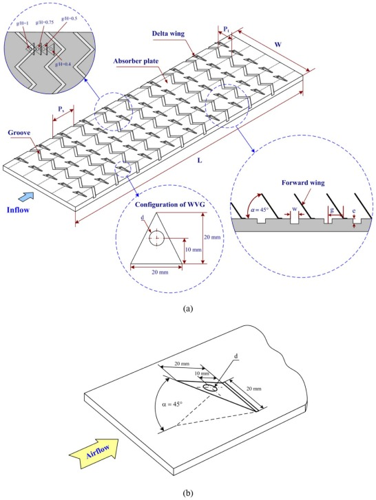 Thermal Performance In Solar Air Heater Channel With Combined Wavy