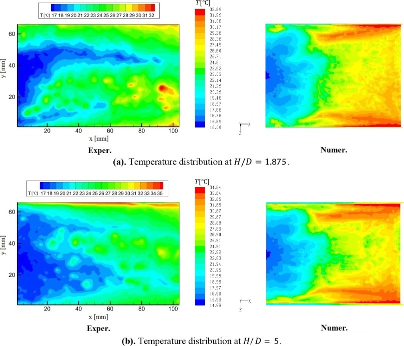 Numerical and experimental study of field synergy analysis
