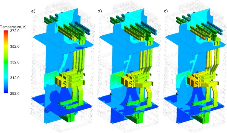 2 5-D multilayer optimisation of an industrial switchgear