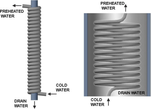 Drain Water Heat Recovery Storage Type Unit For Residential Housing Sciencedirect