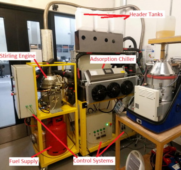 Development and experimental testing of a hybrid Stirling engine