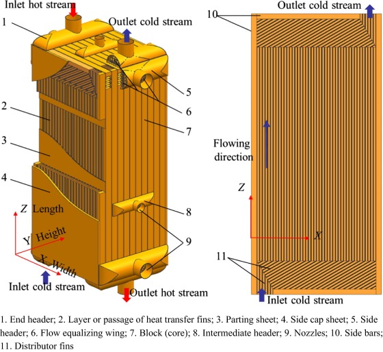 Thermal design of large plate-fin heat exchanger for