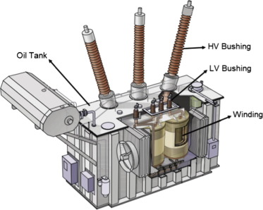 Image result for bushing in transformer