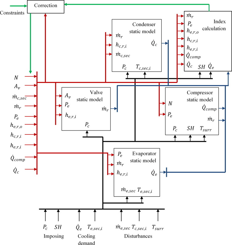 a hybrid modeling approach for steady state optimal operation of rh sciencedirect com Unico Wiring-Diagram Fan Coil Unit Piping Diagram