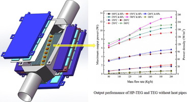 Performance enhancement of heat pipes assisted thermoelectric