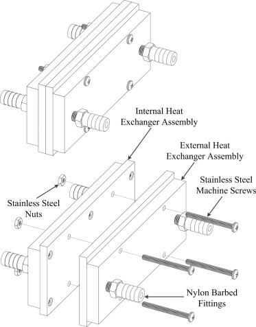 Experimental Evaluation Of A Thermal Contact Liquid Cooling System