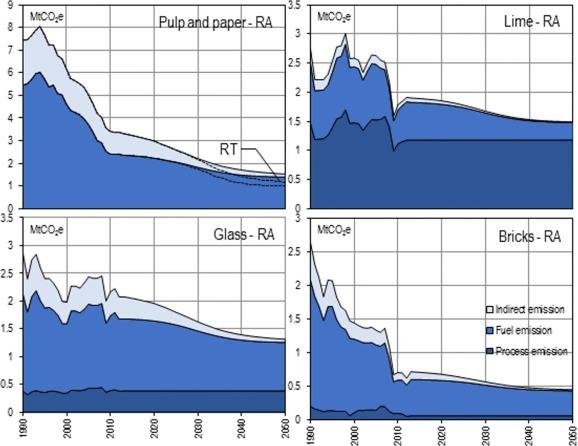 essay globalization environment harmful