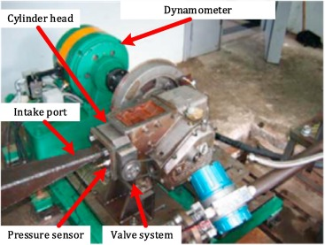 Experimental study of a pneumatic engine with heat supply to