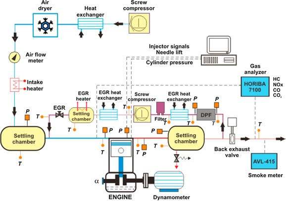 Miller cycle for improved efficiency, load range and emissions in a